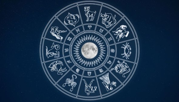 12 Astrology Zodiac Signs Dates
